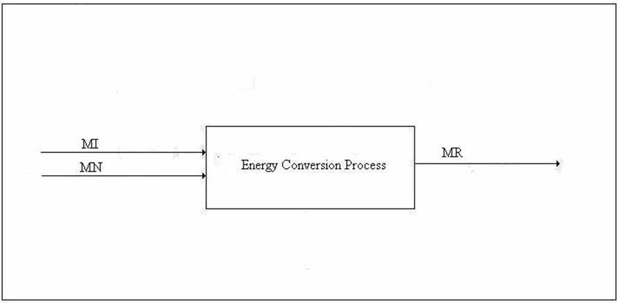 on the preservation of species rh dematerialism net Detroit Diesel Series 60 Diagram Detroit Diesel Parts Diagram