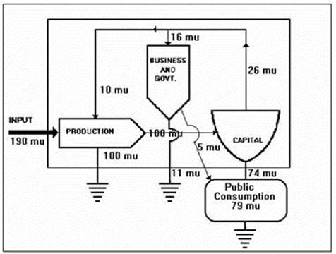 on the preservation of species rh dematerialism net Detroit Diesel Parts Diagram Detroit Diesel Series 60 Wiring-Diagram