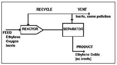 on the preservation of species rh dematerialism net Detroit Diesel Parts Diagram Detroit Diesel Series 60 Diagram